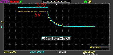 3.3V对比5V.jpg