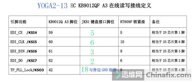 YOGA2-13EC在线读写.jpg