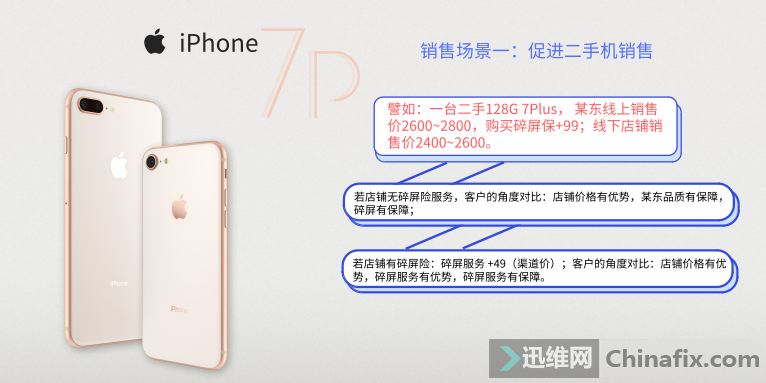 7P_公众号封面首图_2019.04.16.png