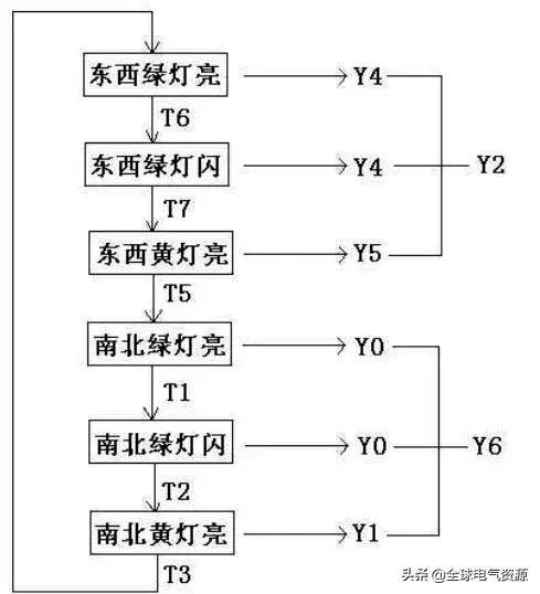 常见的PLC程序实例详解(附图),看得多才能会的多!-3.jpg