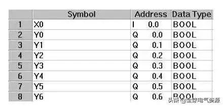 常见的PLC程序实例详解(附图),看得多才能会的多!-5.jpg
