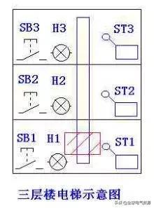 常见的PLC程序实例详解(附图),看得多才能会的多!-10.jpg