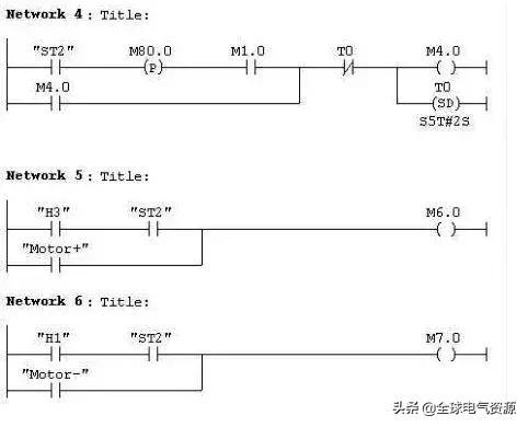 常见的PLC程序实例详解(附图),看得多才能会的多!-13.jpg
