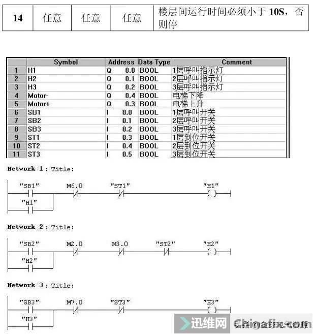 常见的PLC程序实例详解(附图),看得多才能会的多!-12.jpg