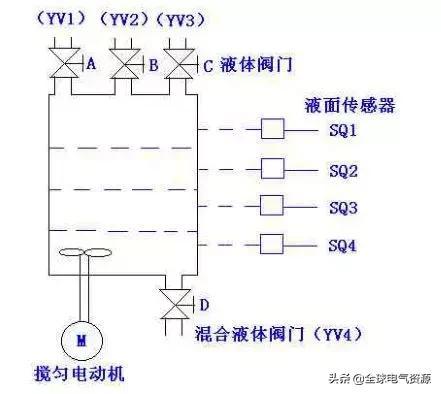 常见的PLC程序实例详解(附图),看得多才能会的多!-16.jpg