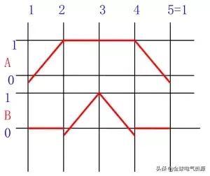 常见的PLC程序实例详解(附图),看得多才能会的多!-30.jpg