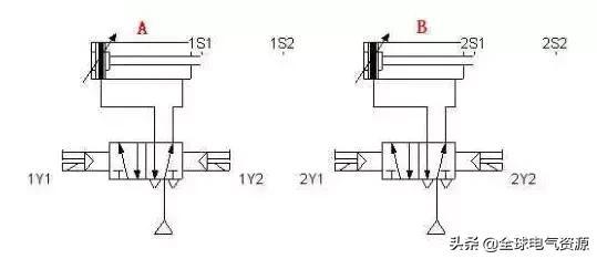常见的PLC程序实例详解(附图),看得多才能会的多!-29.jpg