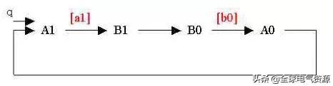 常见的PLC程序实例详解(附图),看得多才能会的多!-31.jpg