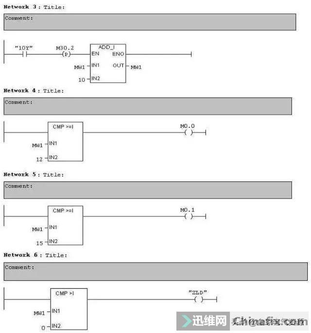 常见的PLC程序实例详解(附图),看得多才能会的多!-39.jpg