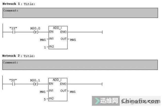 常见的PLC程序实例详解(附图),看得多才能会的多!-38.jpg