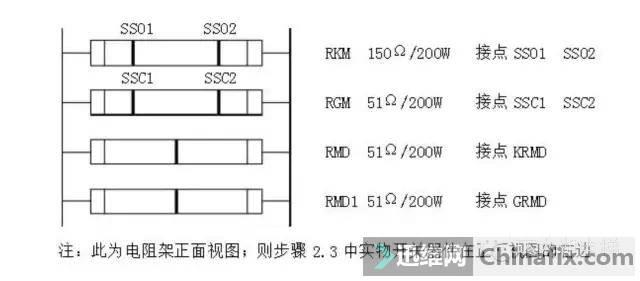 巨人通力GF18A门机调试资料-1.jpg
