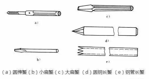 这份电工工具用法大全请收藏-8.jpg