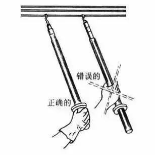这份电工工具用法大全请收藏-2.jpg