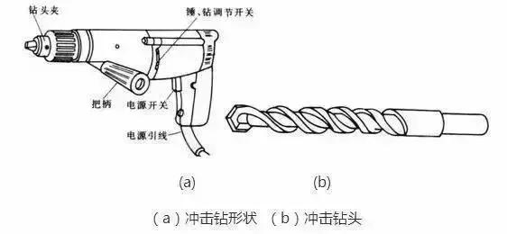 这份电工工具用法大全请收藏-10.jpg