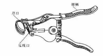 这份电工工具用法大全请收藏-13.jpg