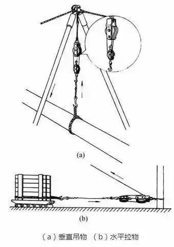 这份电工工具用法大全请收藏-21.jpg