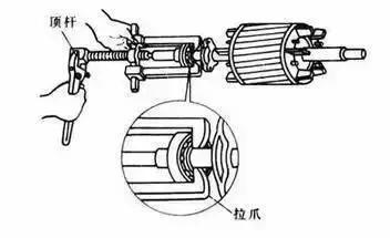 这份电工工具用法大全请收藏-19.jpg
