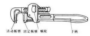 这份电工工具用法大全请收藏-15.jpg
