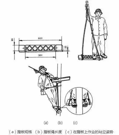 这份电工工具用法大全请收藏-17.jpg