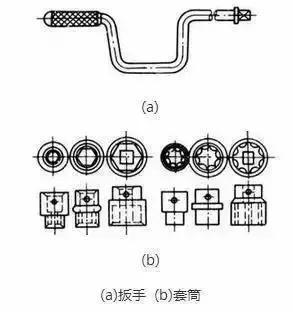 这份电工工具用法大全请收藏-20.jpg