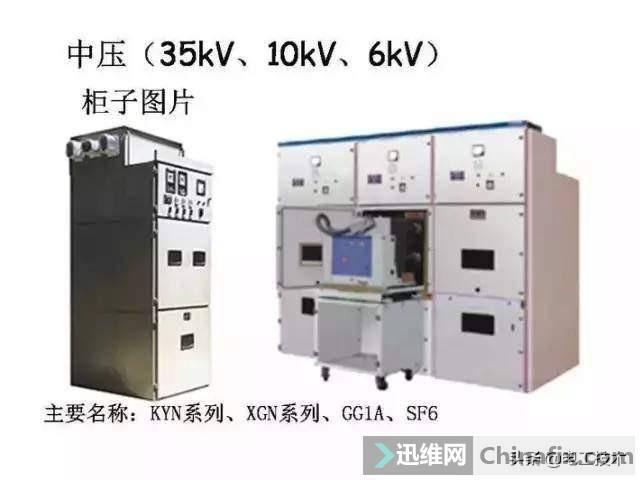 超详细低压配电系统,全套电气元器件及电气符号,值得收藏-1.jpg