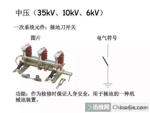 超详细低压配电系统,全套电气元器件及电气符号,值得收藏-5.jpg