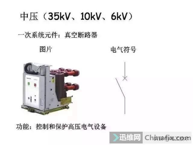 超详细低压配电系统,全套电气元器件及电气符号,值得收藏-2.jpg