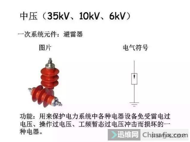 超详细低压配电系统,全套电气元器件及电气符号,值得收藏-7.jpg