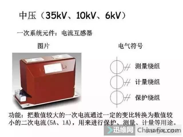 超详细低压配电系统,全套电气元器件及电气符号,值得收藏-4.jpg