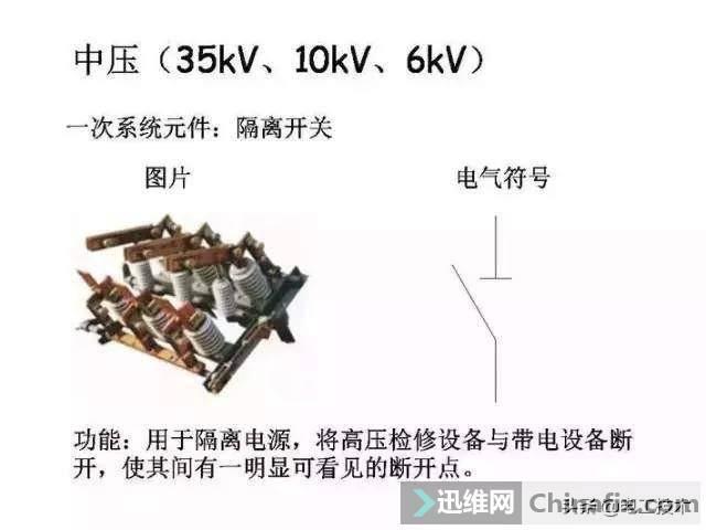 超详细低压配电系统,全套电气元器件及电气符号,值得收藏-6.jpg