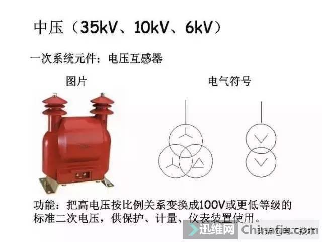 超详细低压配电系统,全套电气元器件及电气符号,值得收藏-3.jpg