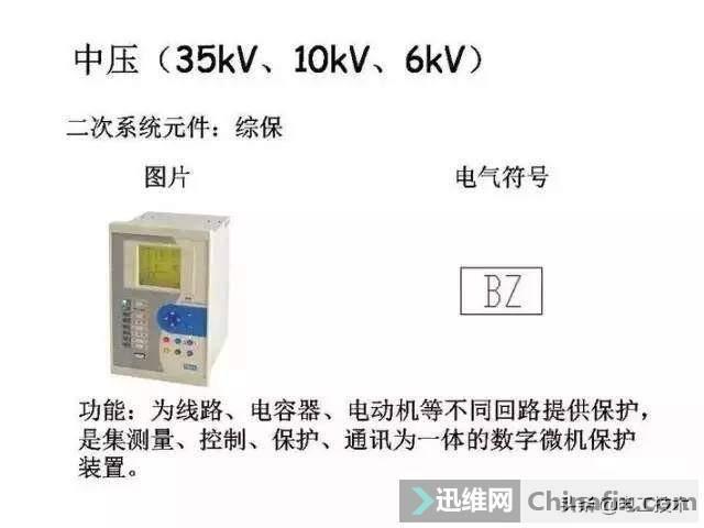 超详细低压配电系统,全套电气元器件及电气符号,值得收藏-9.jpg