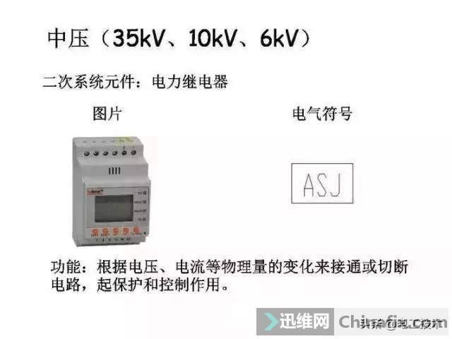 超详细低压配电系统,全套电气元器件及电气符号,值得收藏-10.jpg
