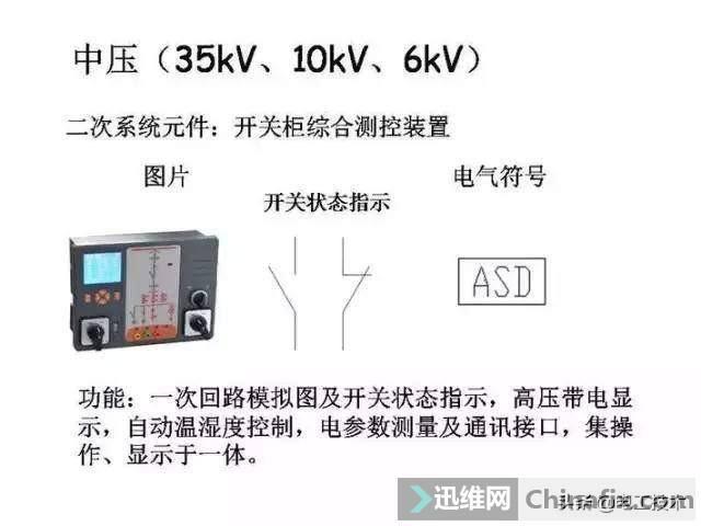 超详细低压配电系统,全套电气元器件及电气符号,值得收藏-11.jpg