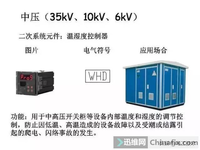 超详细低压配电系统,全套电气元器件及电气符号,值得收藏-12.jpg