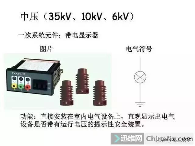 超详细低压配电系统,全套电气元器件及电气符号,值得收藏-8.jpg