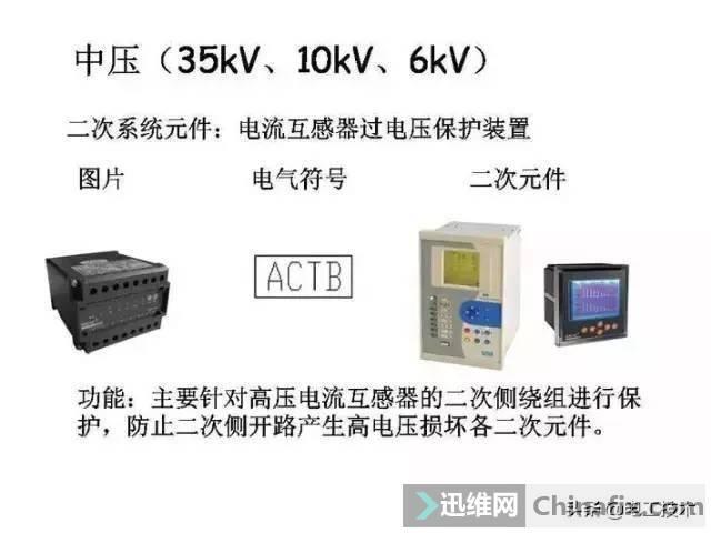 超详细低压配电系统,全套电气元器件及电气符号,值得收藏-14.jpg