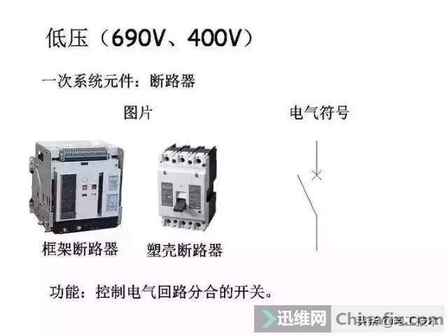 超详细低压配电系统,全套电气元器件及电气符号,值得收藏-17.jpg