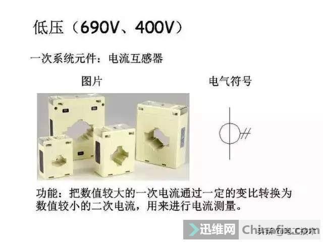 超详细低压配电系统,全套电气元器件及电气符号,值得收藏-18.jpg
