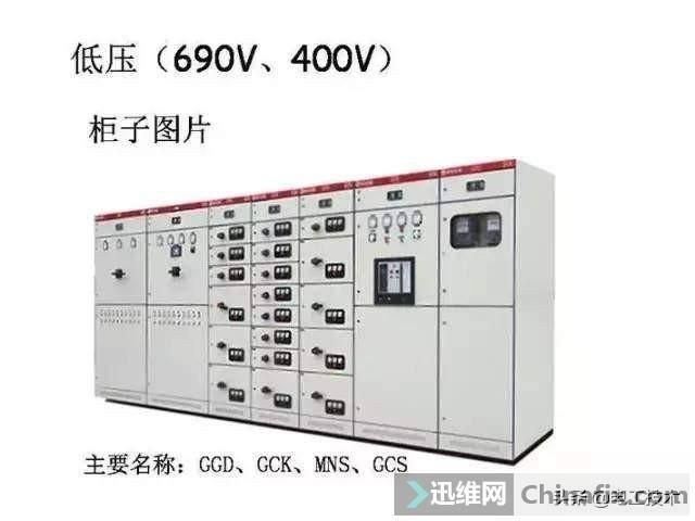 超详细低压配电系统,全套电气元器件及电气符号,值得收藏-15.jpg