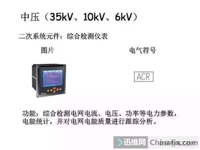 超详细低压配电系统,全套电气元器件及电气符号,值得收藏-13.jpg