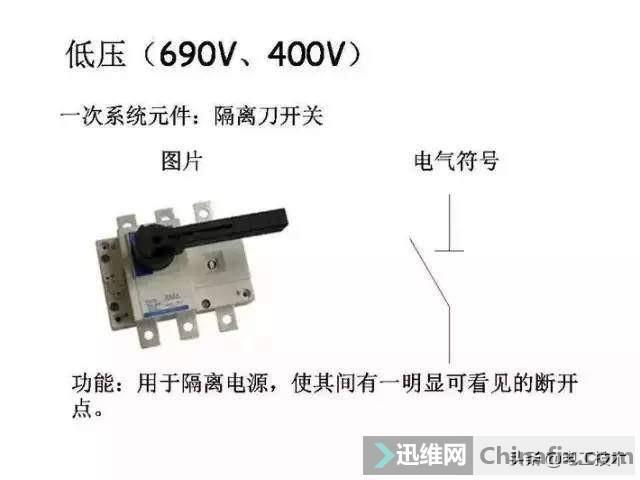 超详细低压配电系统,全套电气元器件及电气符号,值得收藏-20.jpg