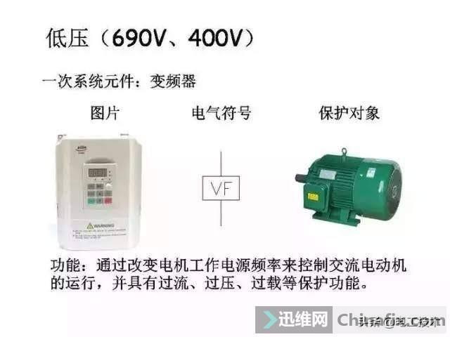 超详细低压配电系统,全套电气元器件及电气符号,值得收藏-25.jpg