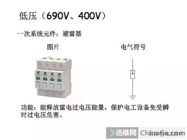 超详细低压配电系统,全套电气元器件及电气符号,值得收藏-27.jpg