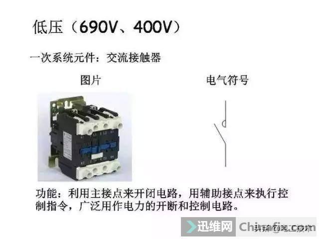 超详细低压配电系统,全套电气元器件及电气符号,值得收藏-22.jpg