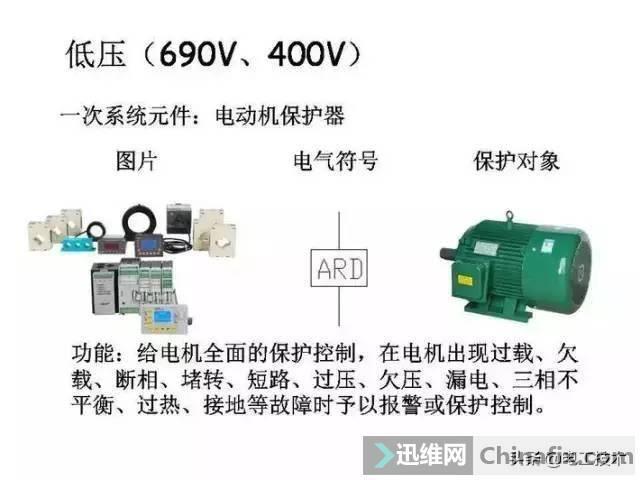 超详细低压配电系统,全套电气元器件及电气符号,值得收藏-24.jpg