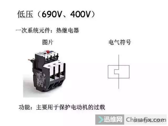 超详细低压配电系统,全套电气元器件及电气符号,值得收藏-23.jpg
