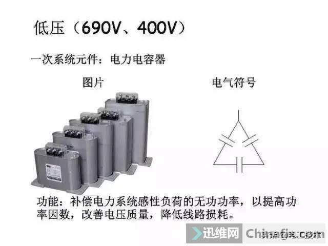 超详细低压配电系统,全套电气元器件及电气符号,值得收藏-21.jpg