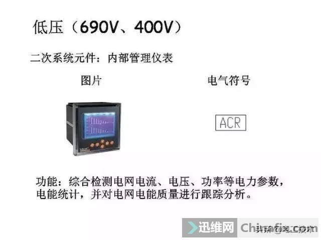 超详细低压配电系统,全套电气元器件及电气符号,值得收藏-32.jpg