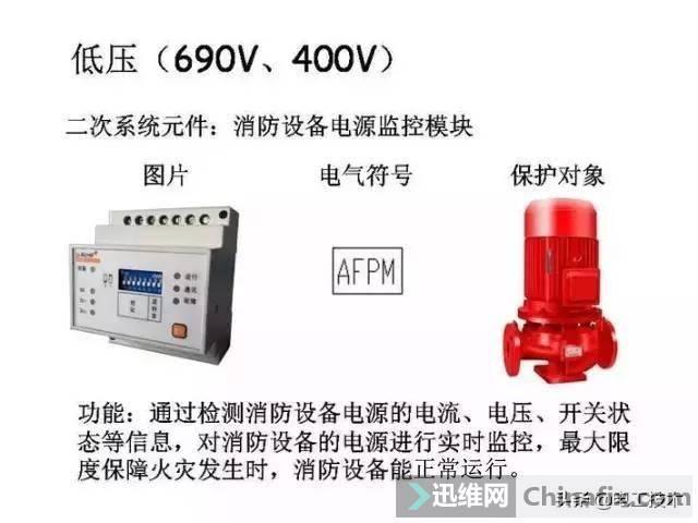超详细低压配电系统,全套电气元器件及电气符号,值得收藏-30.jpg
